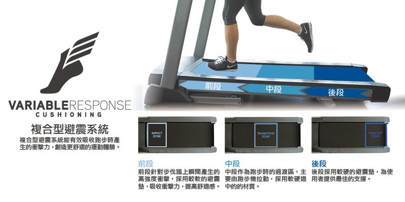 複合式避震系統能有效吸收跑步時產生的衝擊力,創造更舒適的運動體驗