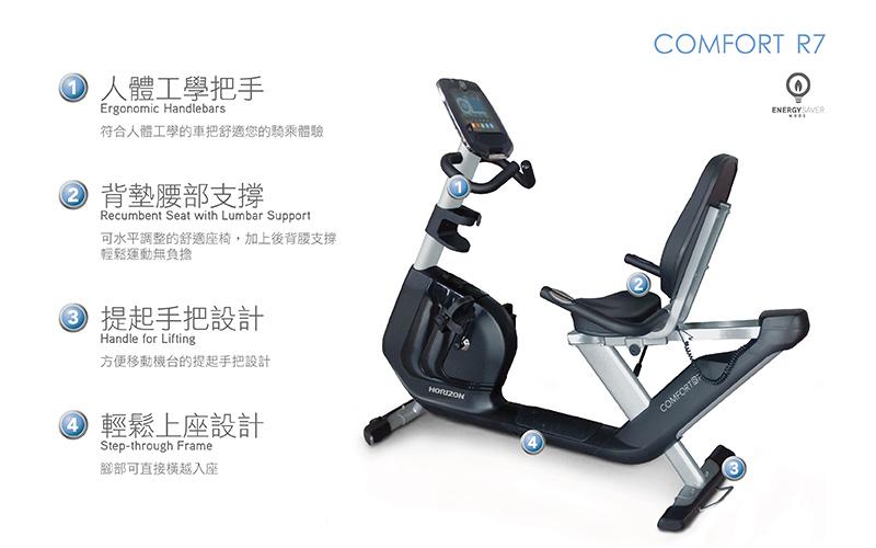 HORIZON Comfort R7 斜臥式健身車