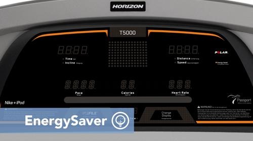 智慧節能裝置.Energy Saver Mode