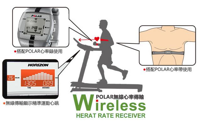 JOHNSON無線運動心跳接收裝置