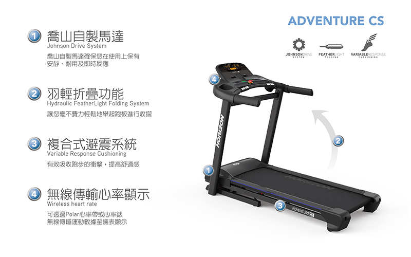HORIZON AdventureCS 電動跑步機